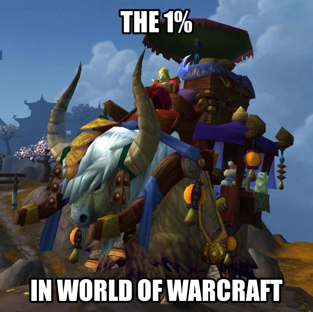 The 1 Percent In World of Warcraft