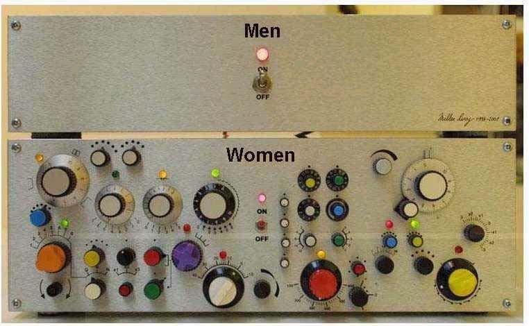 Men and Women1